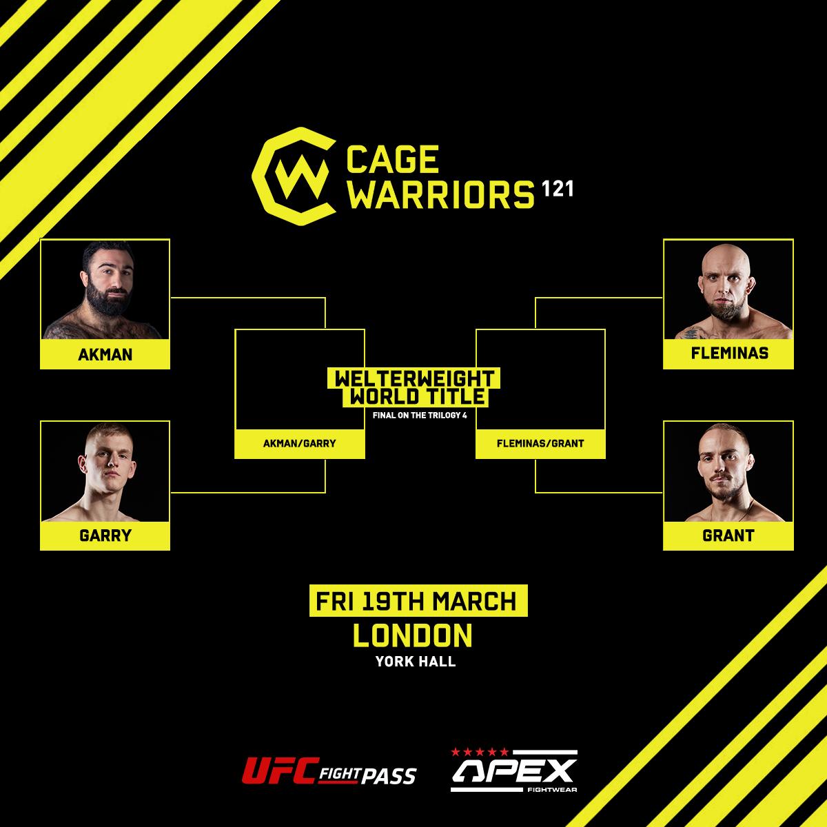 Cage Warriors 121 Turnier