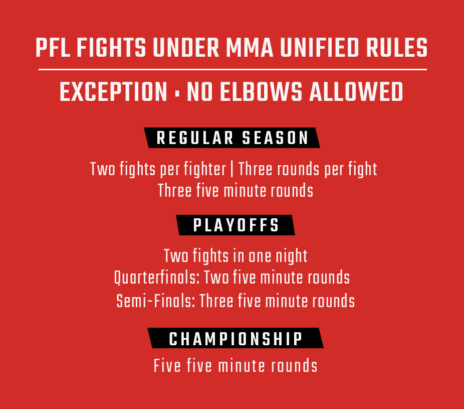 PFL Regeln